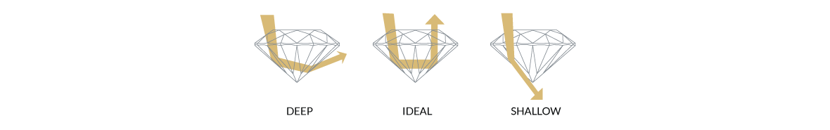 diamondedu-1