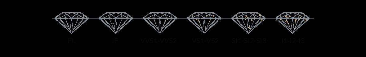 diamondeduaction-2